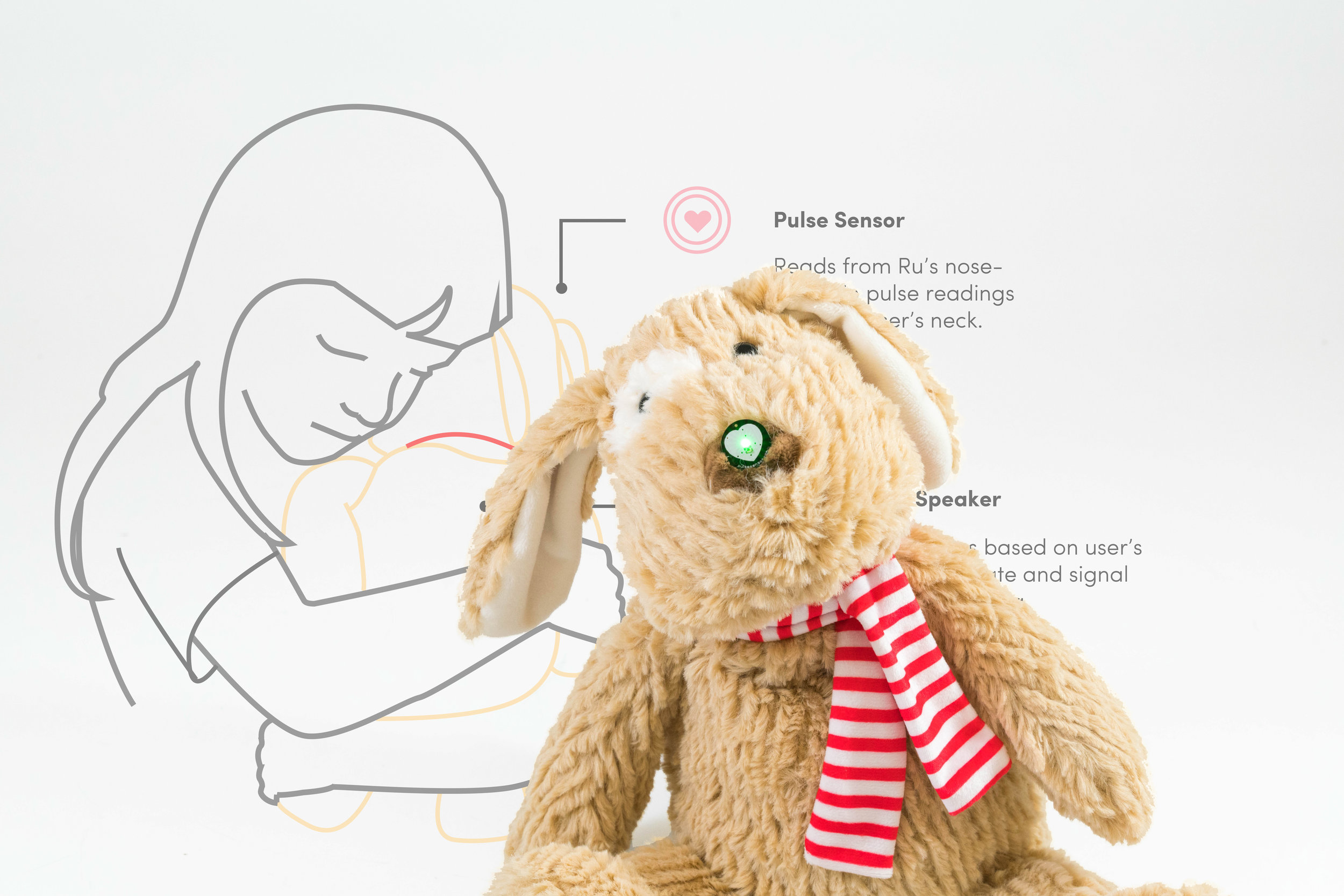 Heartbeat Pup— Anxiety Reduction for Children   interaction design, prototyping
