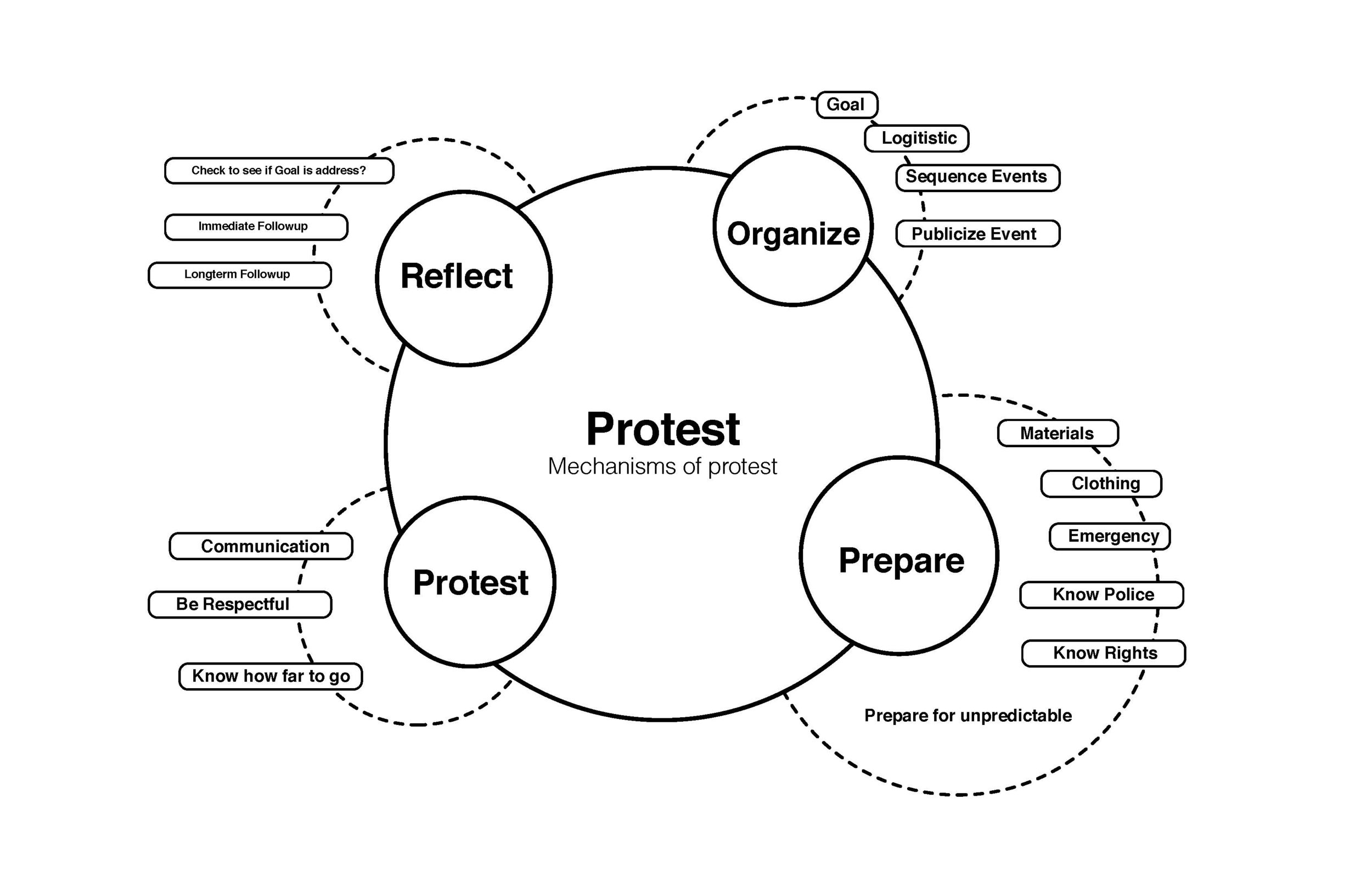 protest research_Page_02.jpg