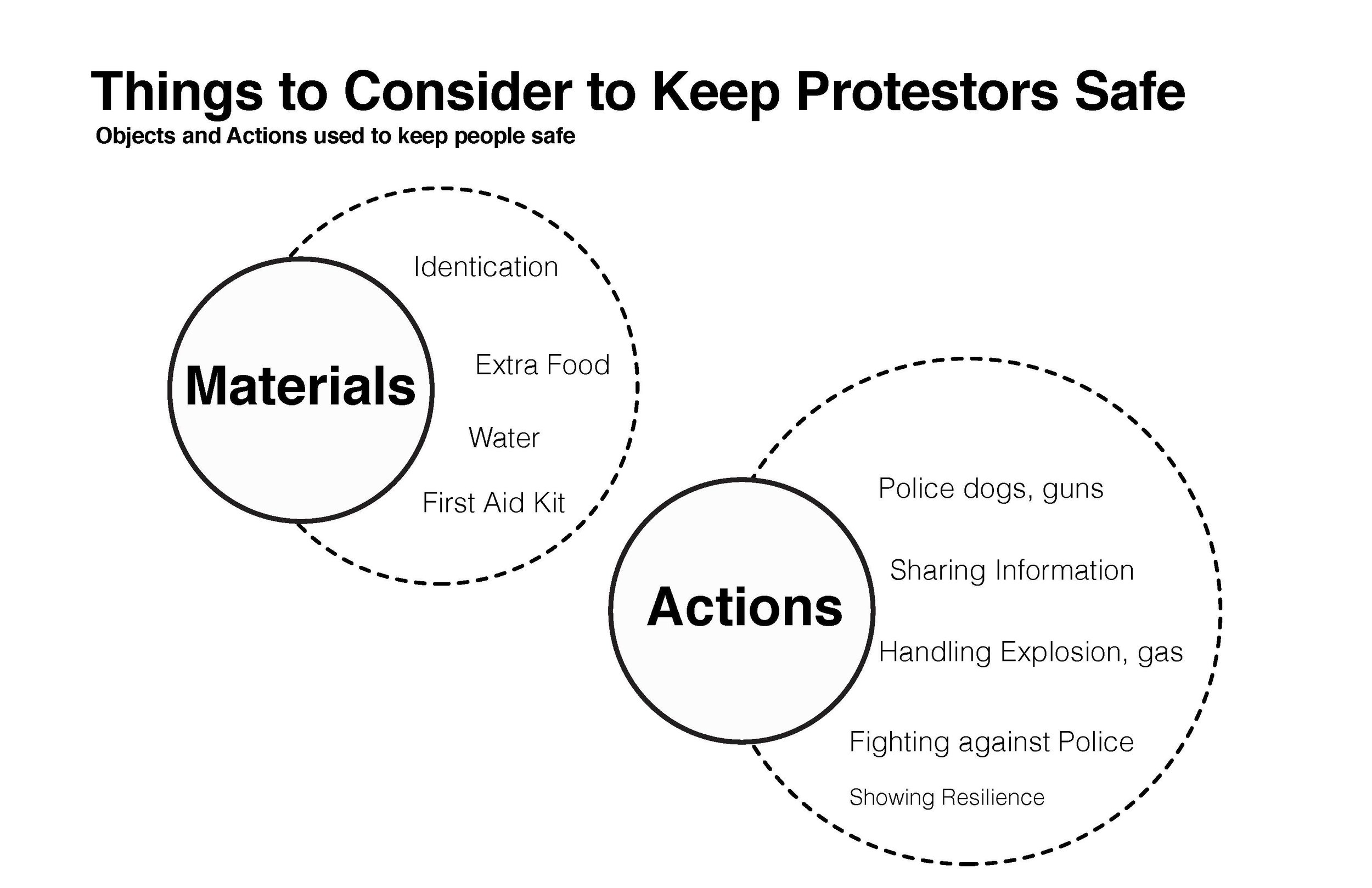 protest research_Page_08.jpg