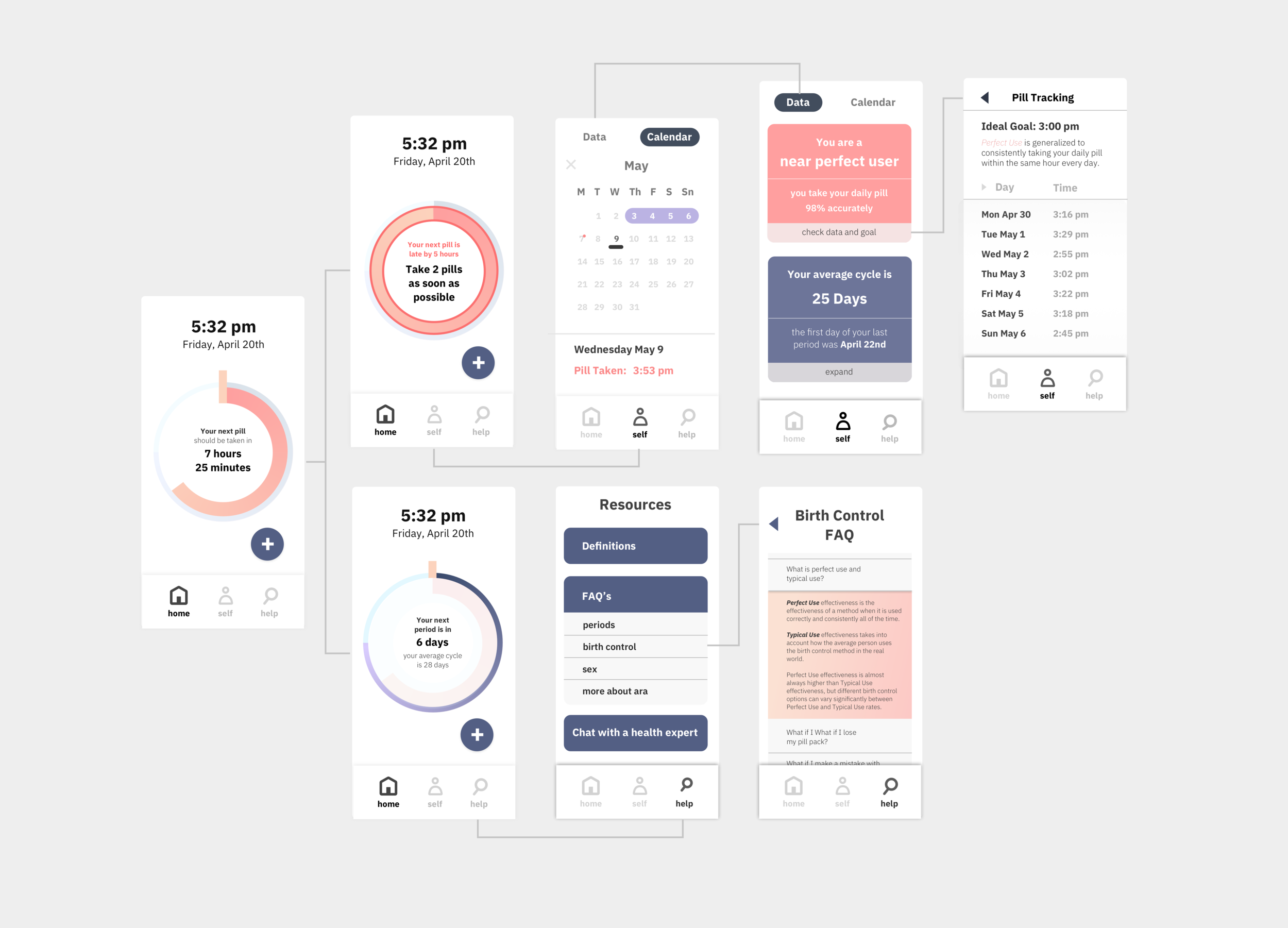 wireframes mapped.png
