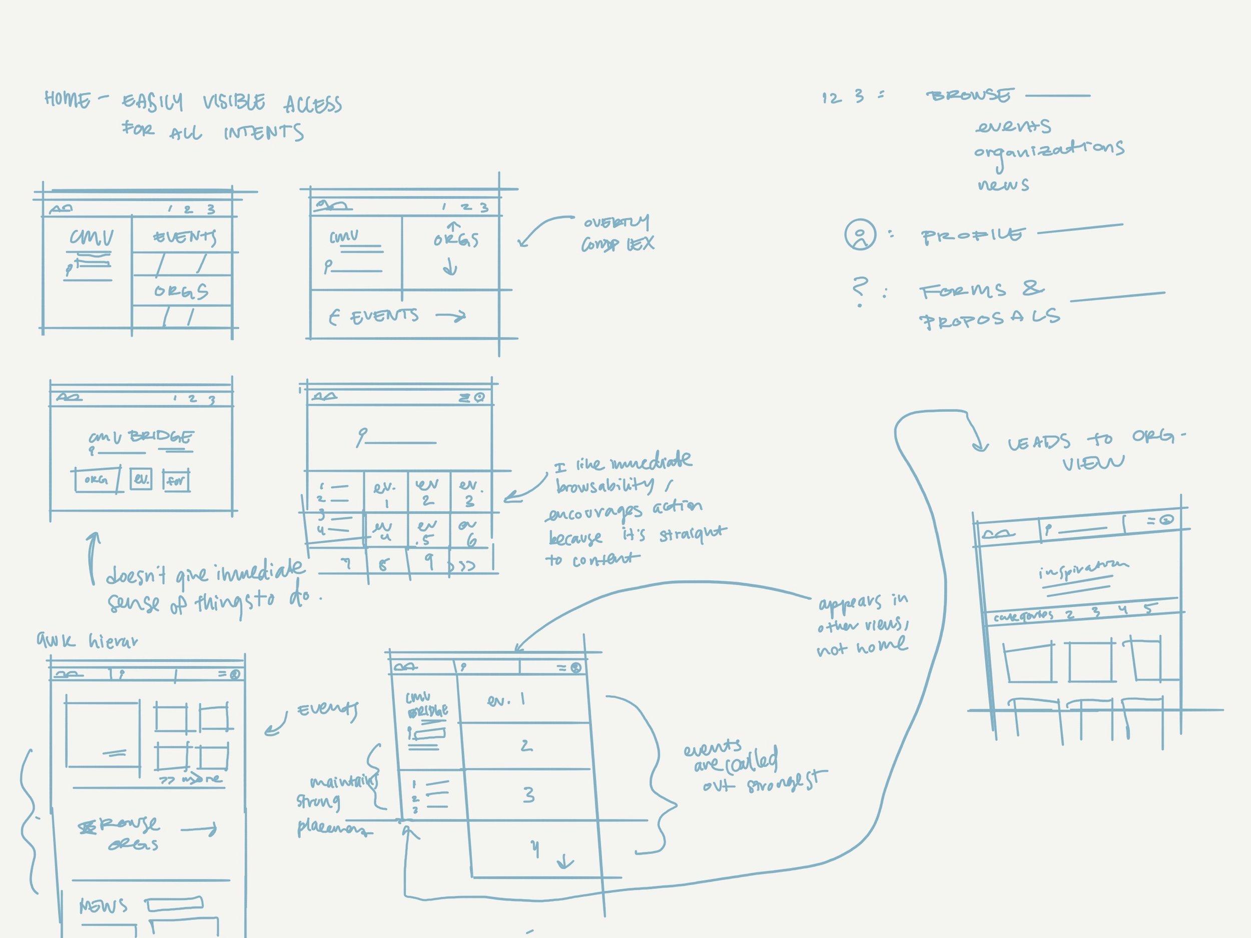 process6.jpg