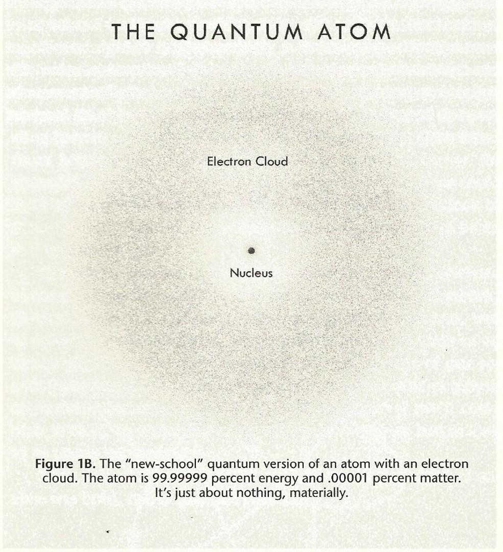 The quantum Atom.jpg