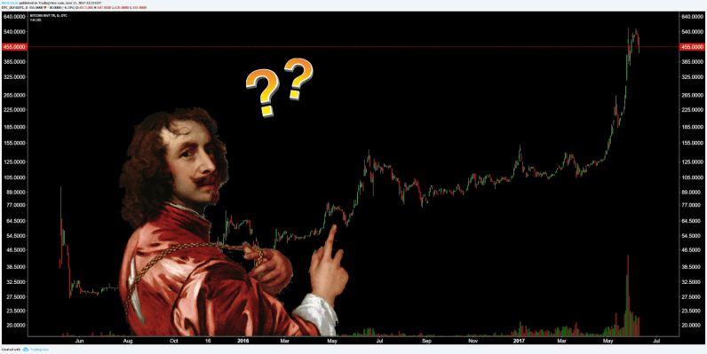 confused_crypto-796x399 (1).png