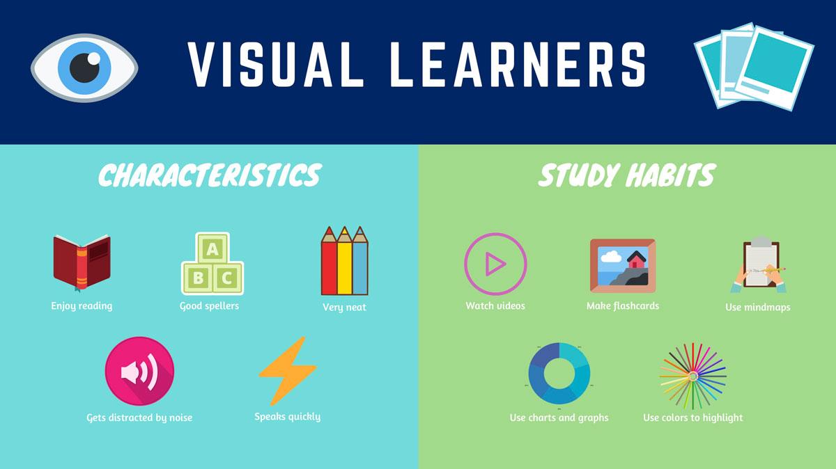 Visual-Learners-OP.jpg