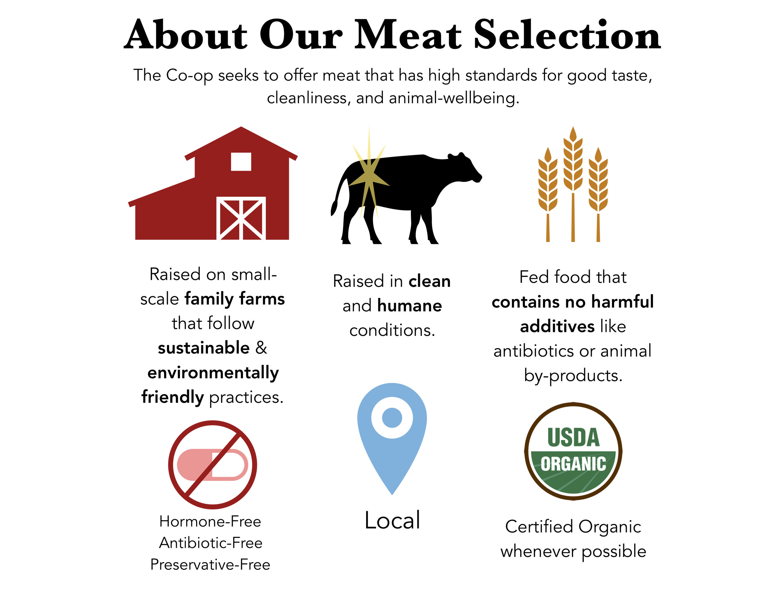 meat selection.jpg