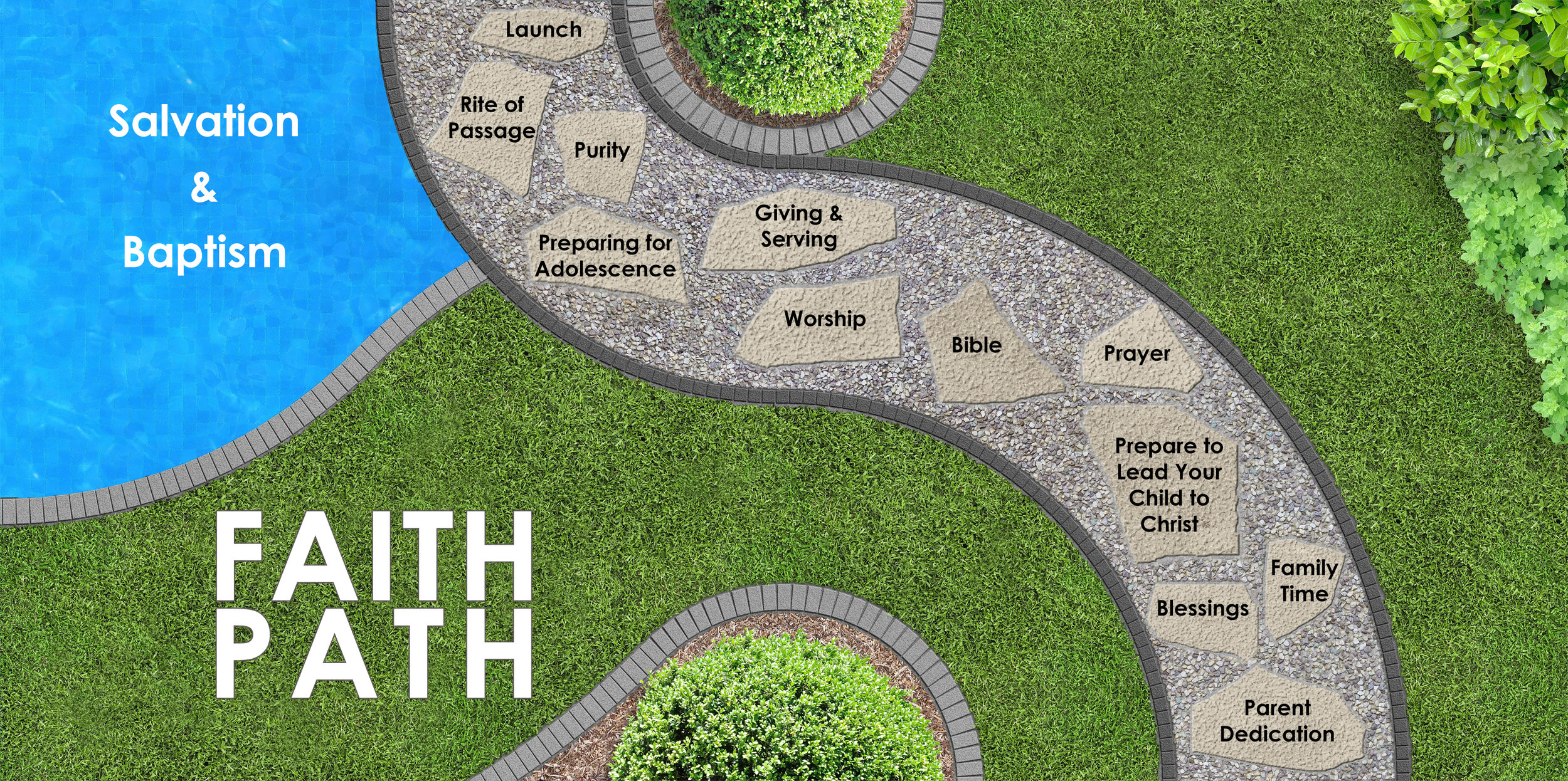 Faith Path - Find resources for discipling your child(ren) at strategic points in their growth and development.