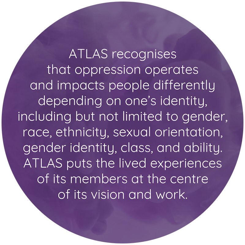 ATLAS Intersectionality.png