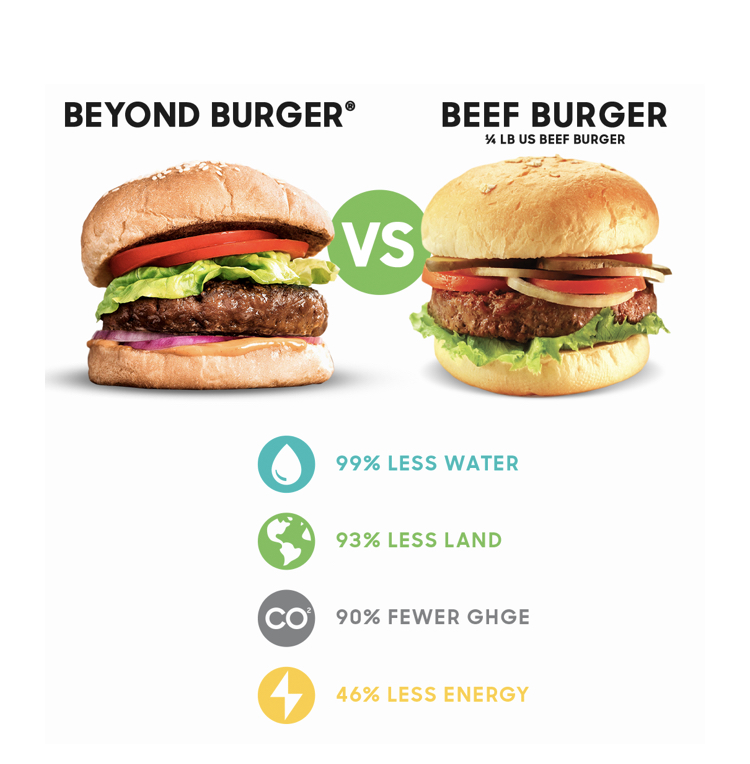 beyond-meat-8