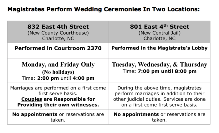 charlotte-courthouse-wedding-details-e1481058176447-2.png