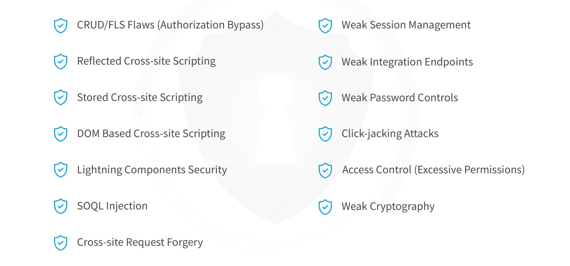 digitsec_s4_vulnerability_coverage.jpg