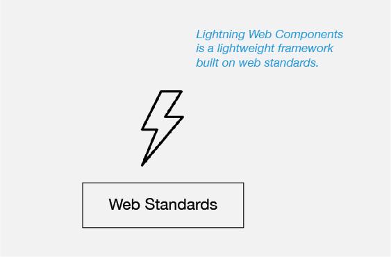 lightning_web_components.jpg