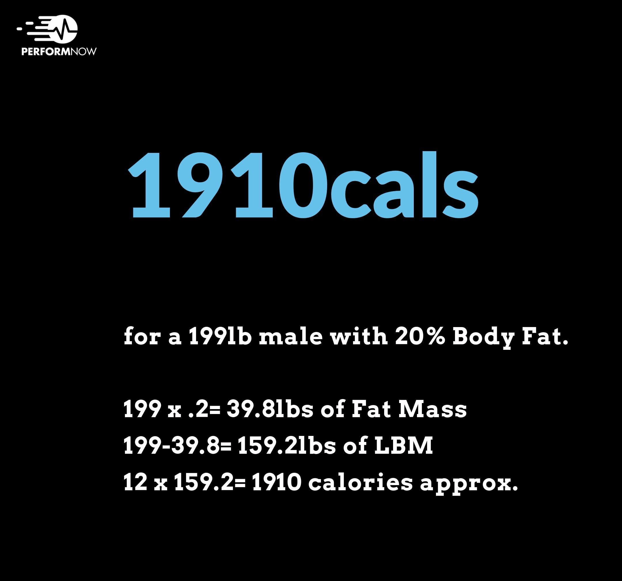 Example for 199lbs Male with 20% Body Fat