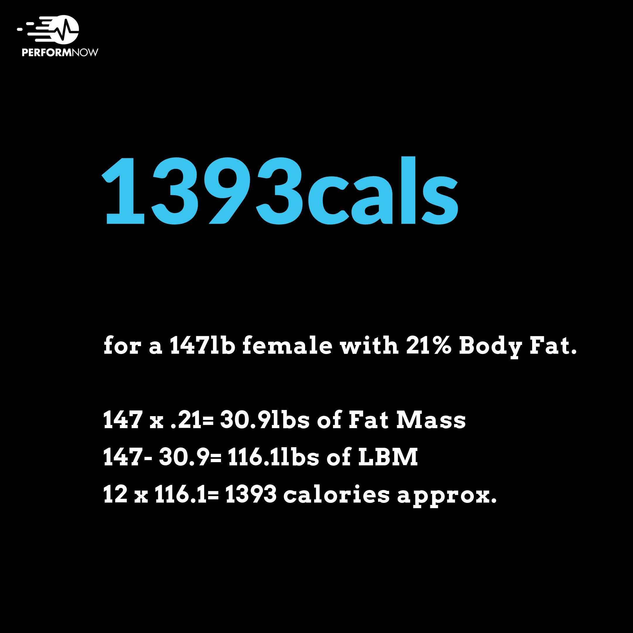 Example for 147lbs Female with 21% Body Fat
