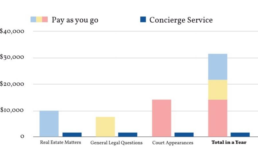 Pay-as-you-go-chart-bggp.jpg