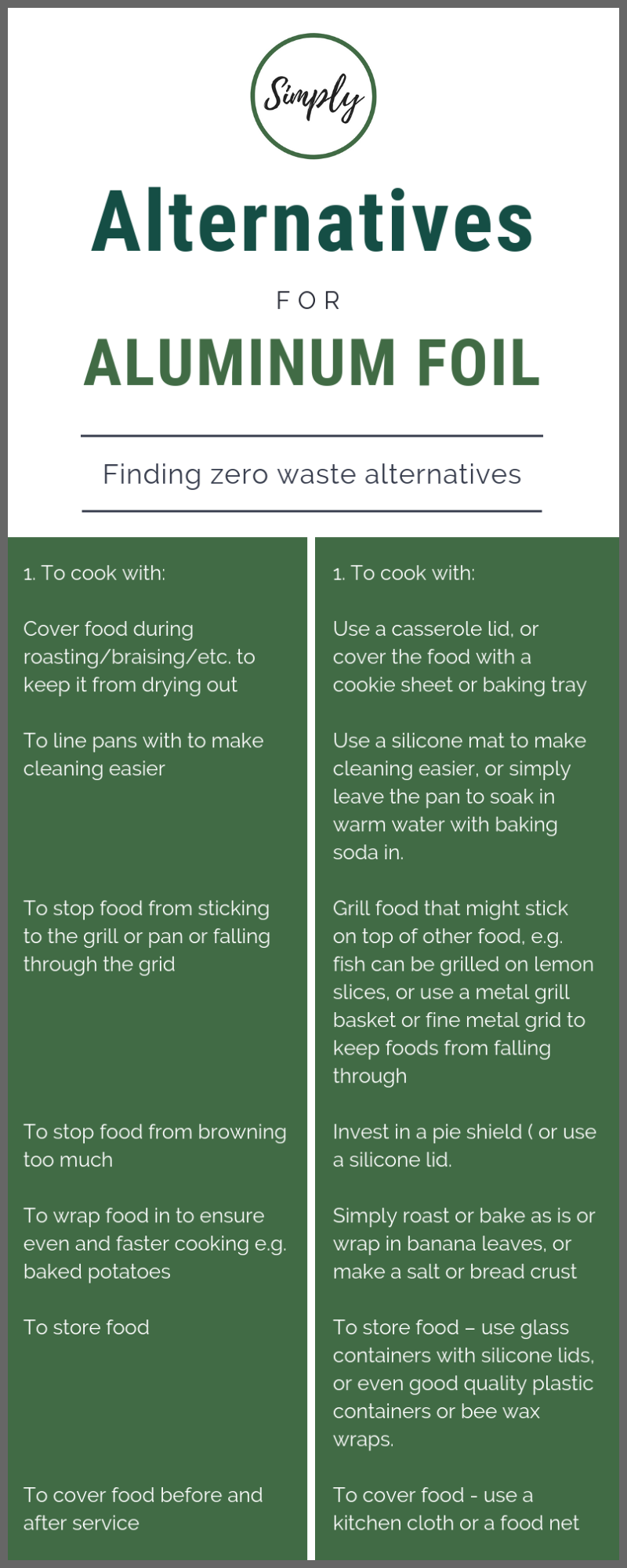 Zero waste, Alternatives to aluminum foil, A life lead simply, www.alifeleadsimply (2).png