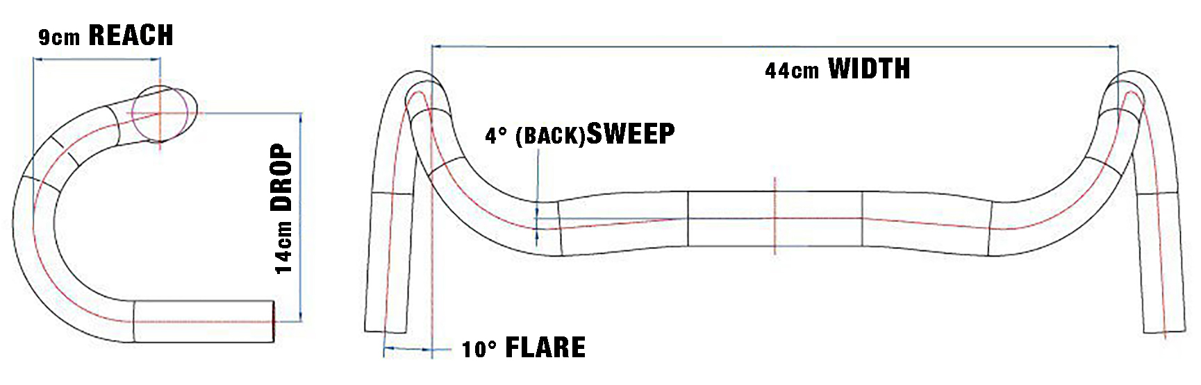 sweep_drop_reach_flare.jpg