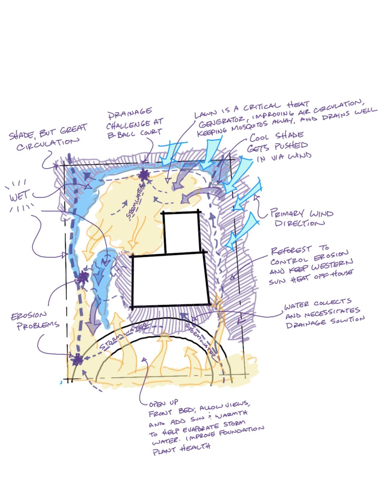 ScalesDiagram.jpg