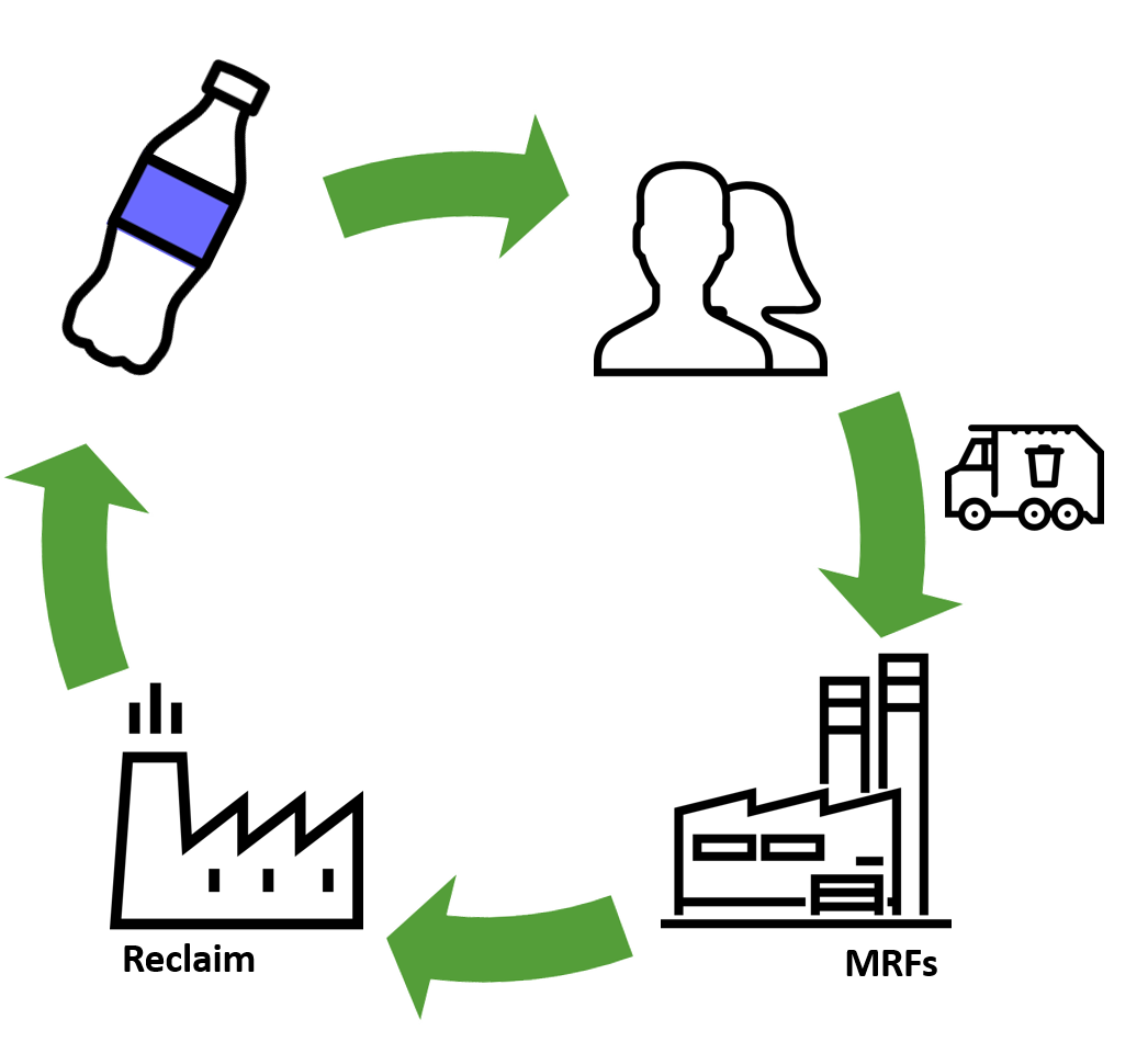 Bottle supply chain.png