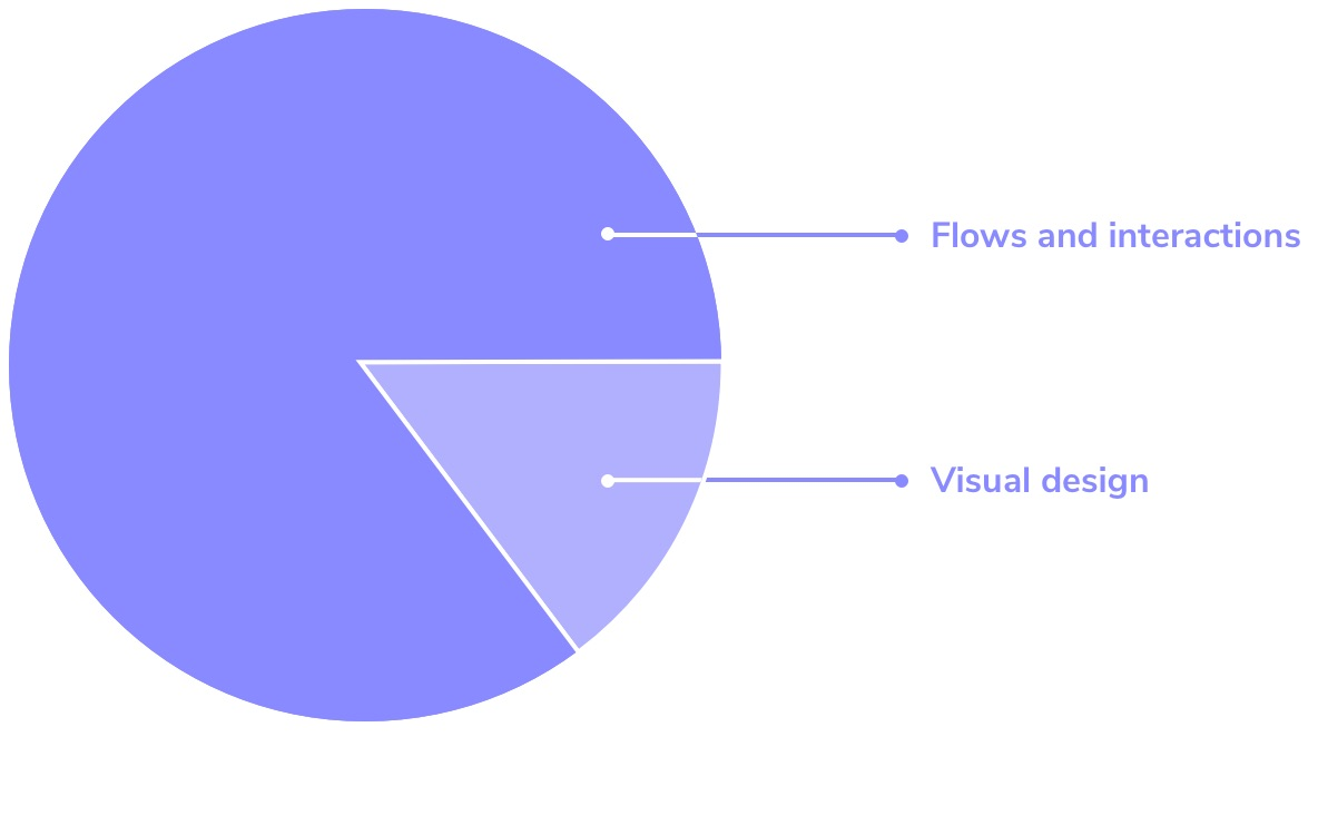 pie chart copy 2.jpg