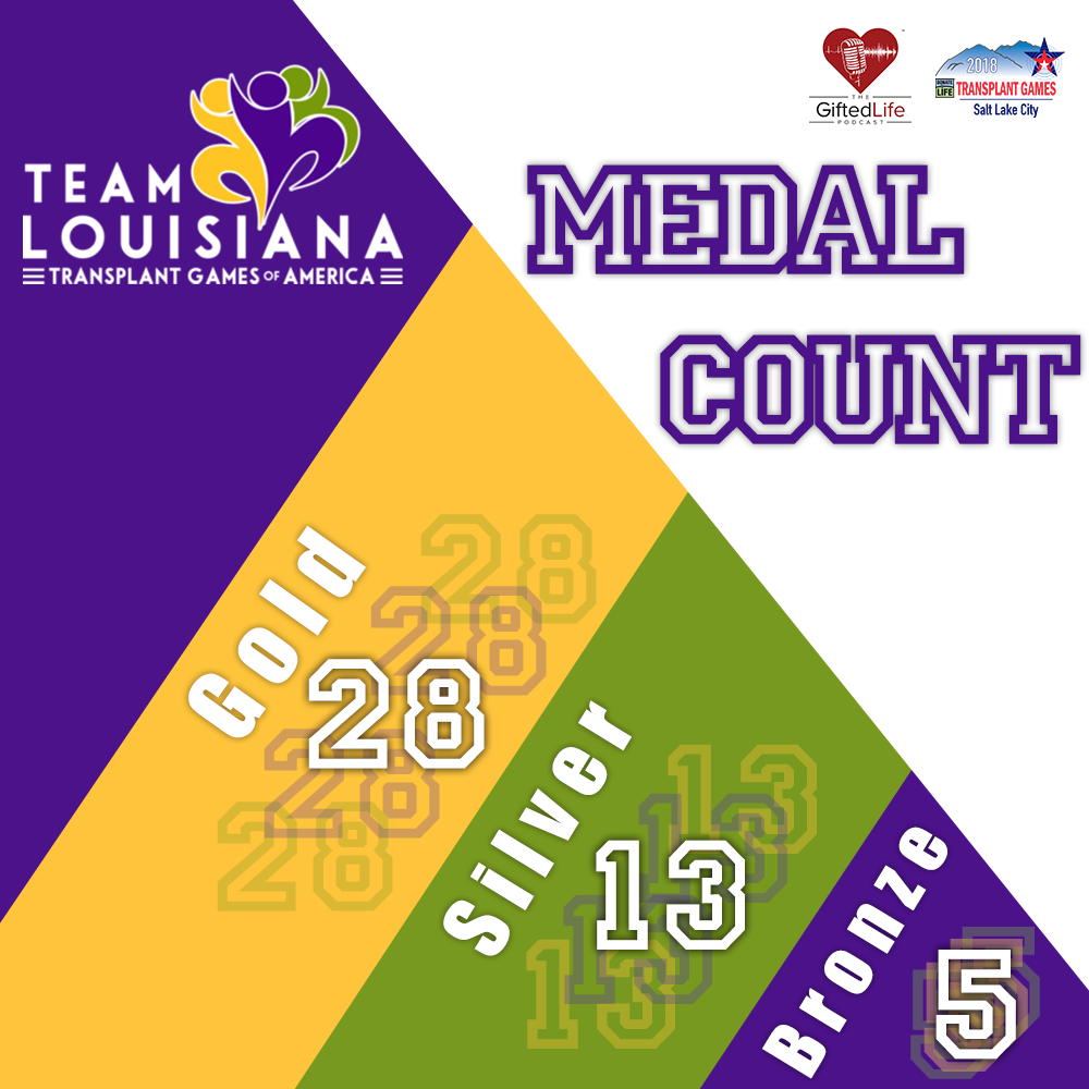 TGA 18 Medal Count.png