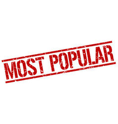 Most Popular (for JamesRunsFar.com).jpg