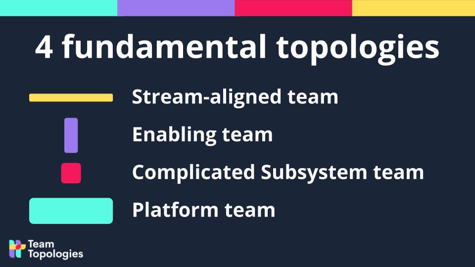 Key Concepts — Team Topologies