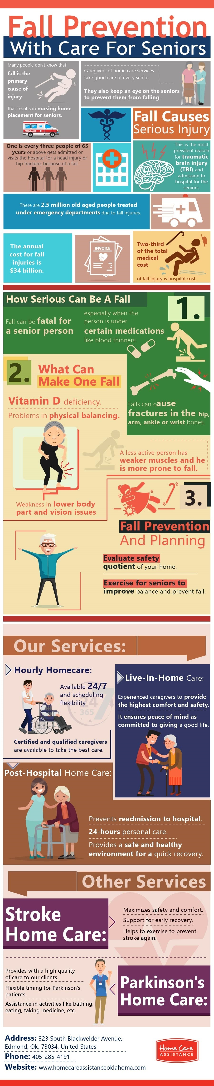 Fall Prevention With Care For Seniors