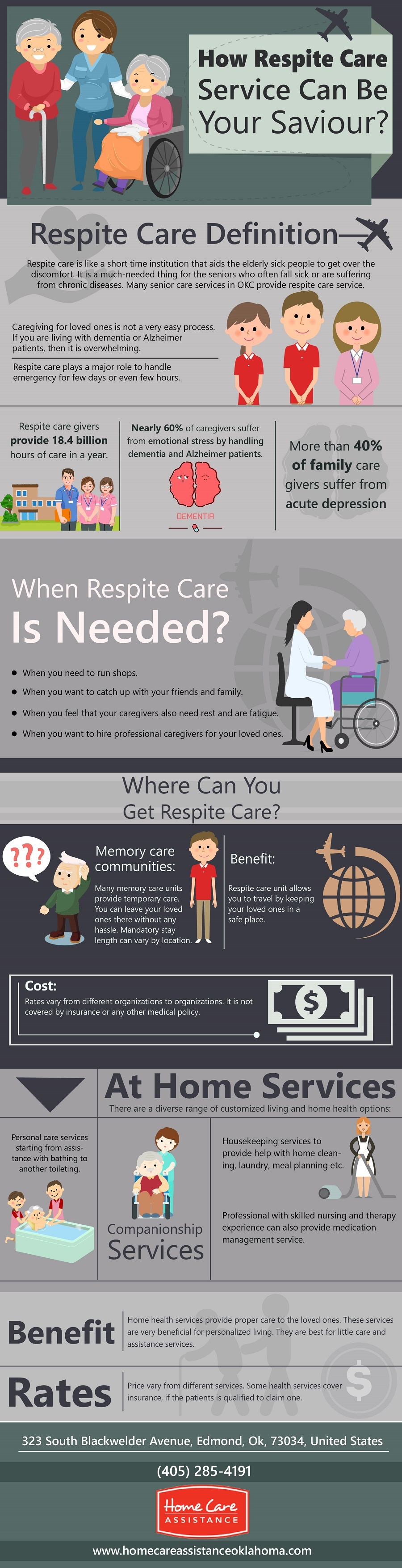 How Respite Care Service Can Be Your Saviour? (Infographic)