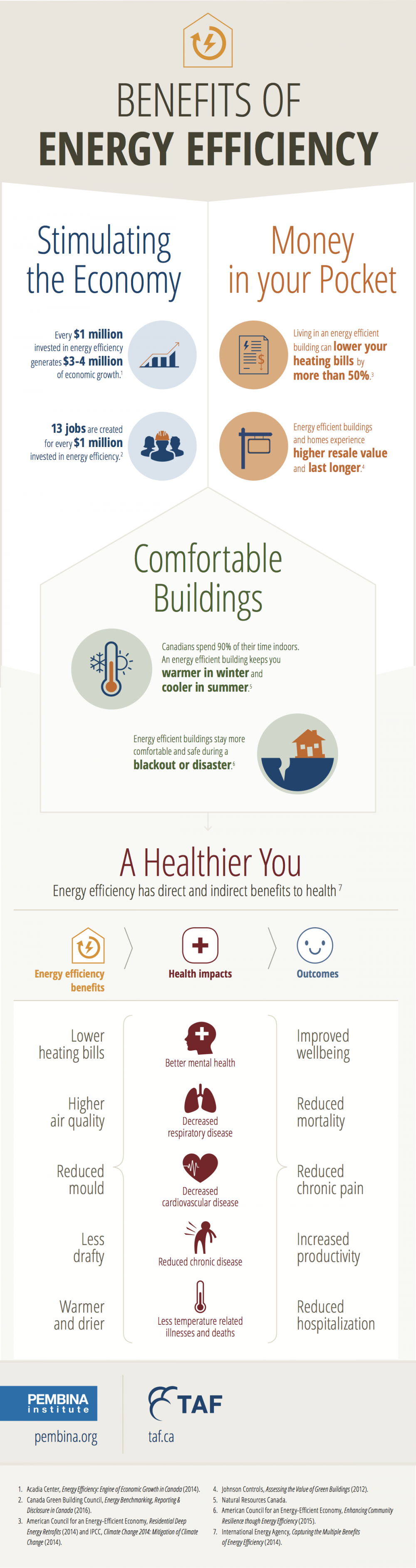energy-efficiency-infographic-2017.png