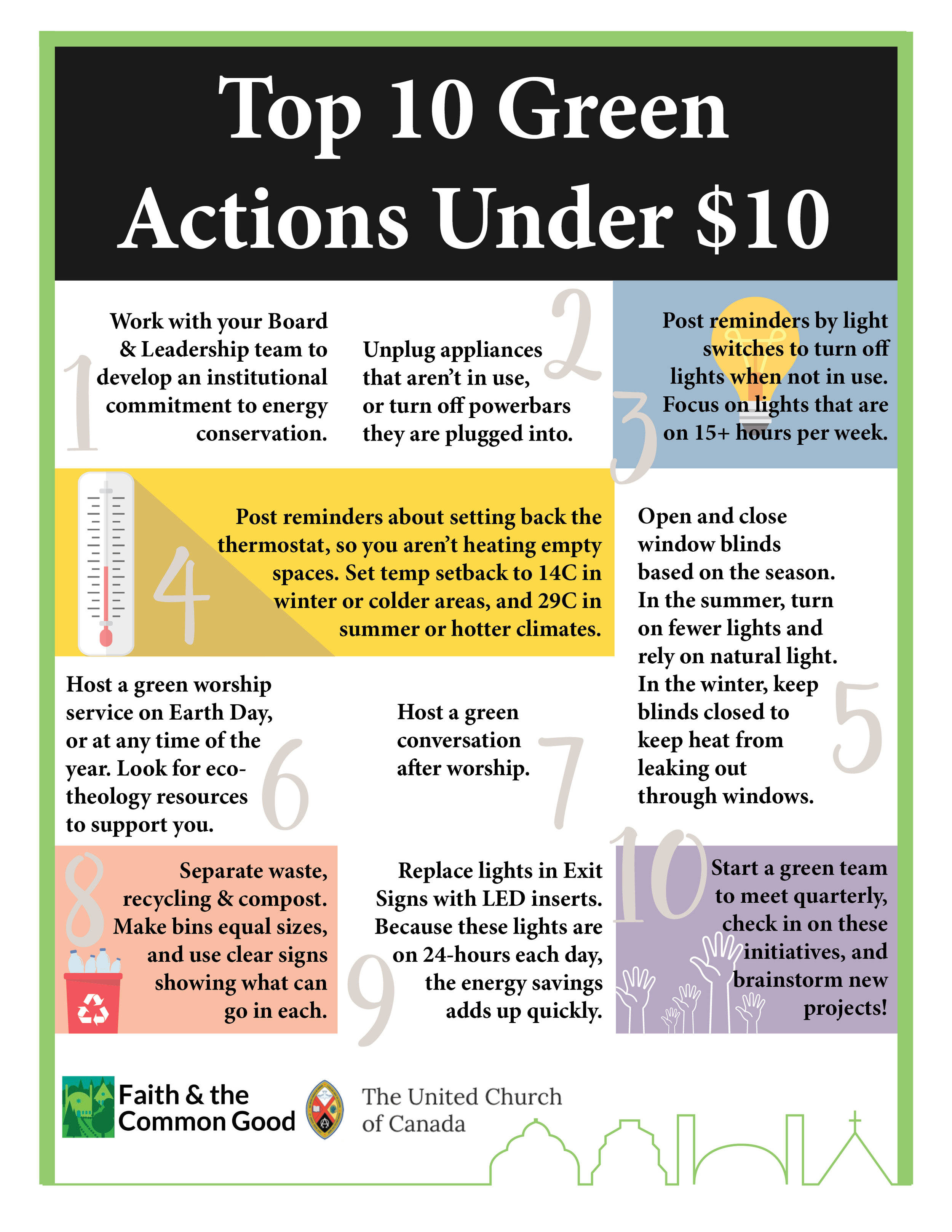 Top Ten Actions Poster FCG-UCC.jpg