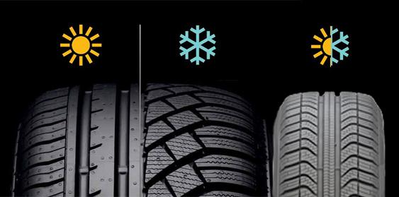 3 types of tires.jpg