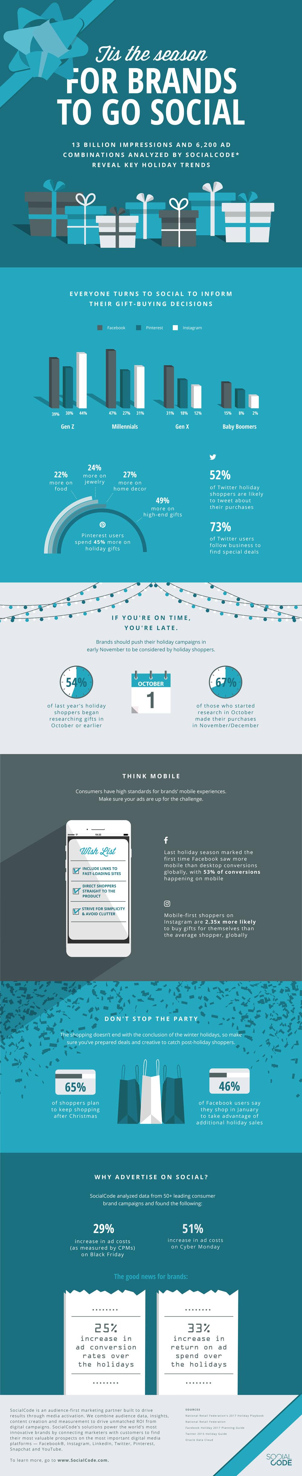 Holiday-Stats-Infographic_V4.jpg