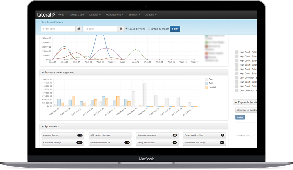 POWERFUL REPORTING - Unlimited real-time and historical performance reporting on every aspect of your business performance