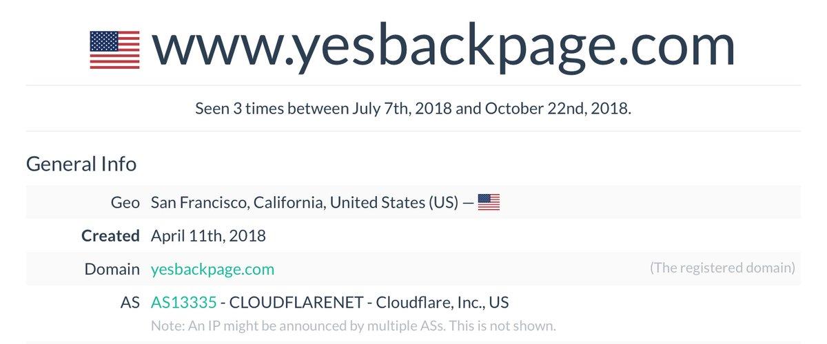 yesbackpage-usa-host.jpg