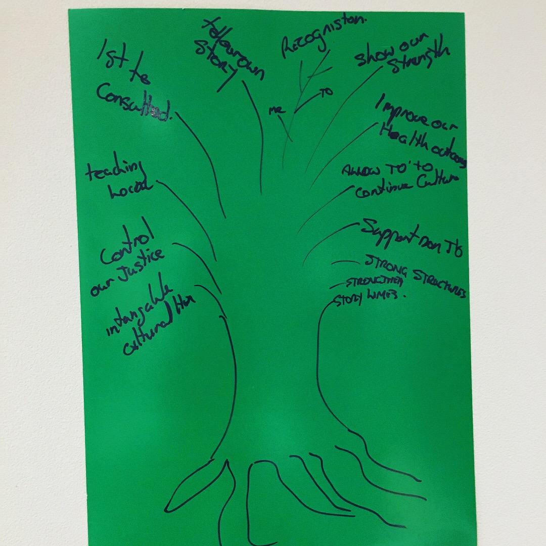 #Treaty tree