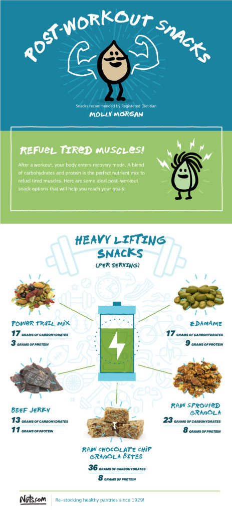 nuts_post_workout_snacks_v04