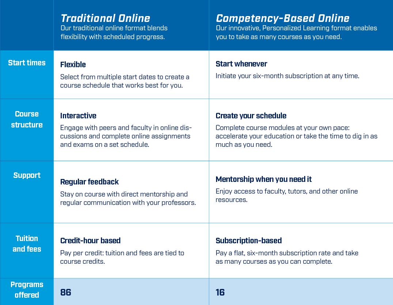 Online-Comparison-Chart.png