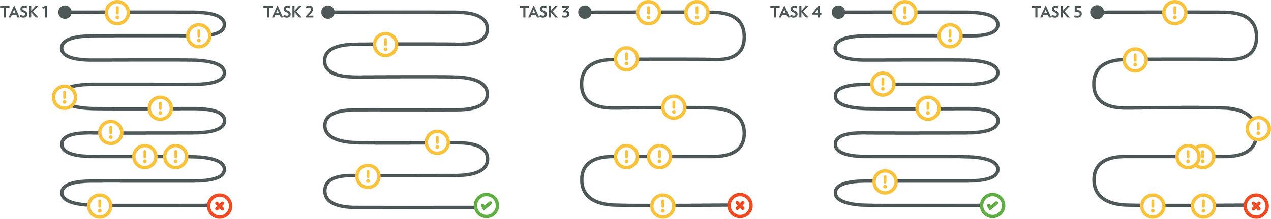 user-experience-roadblocks-2.jpg