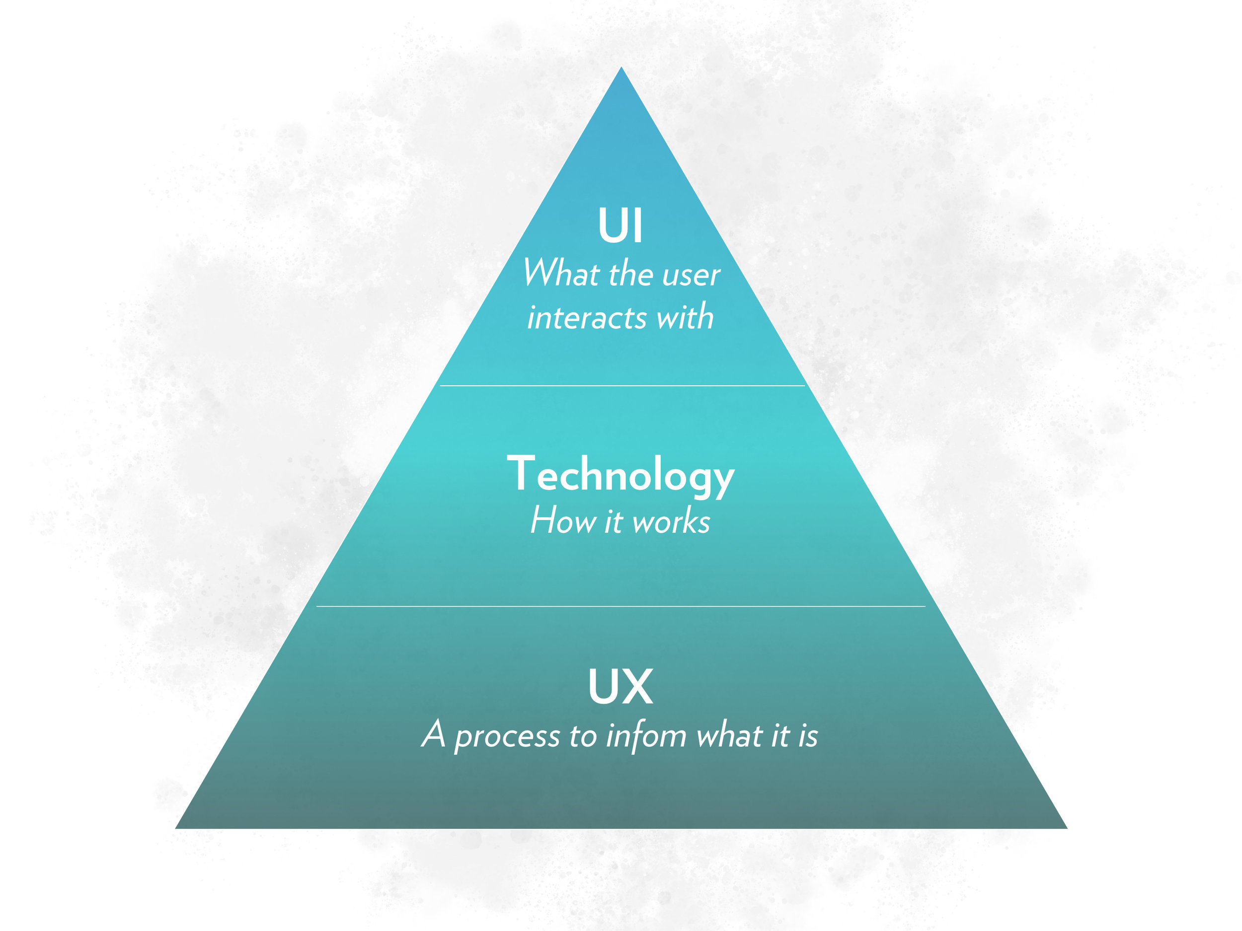 know-the-difference-between-ux-and-ui.jpg