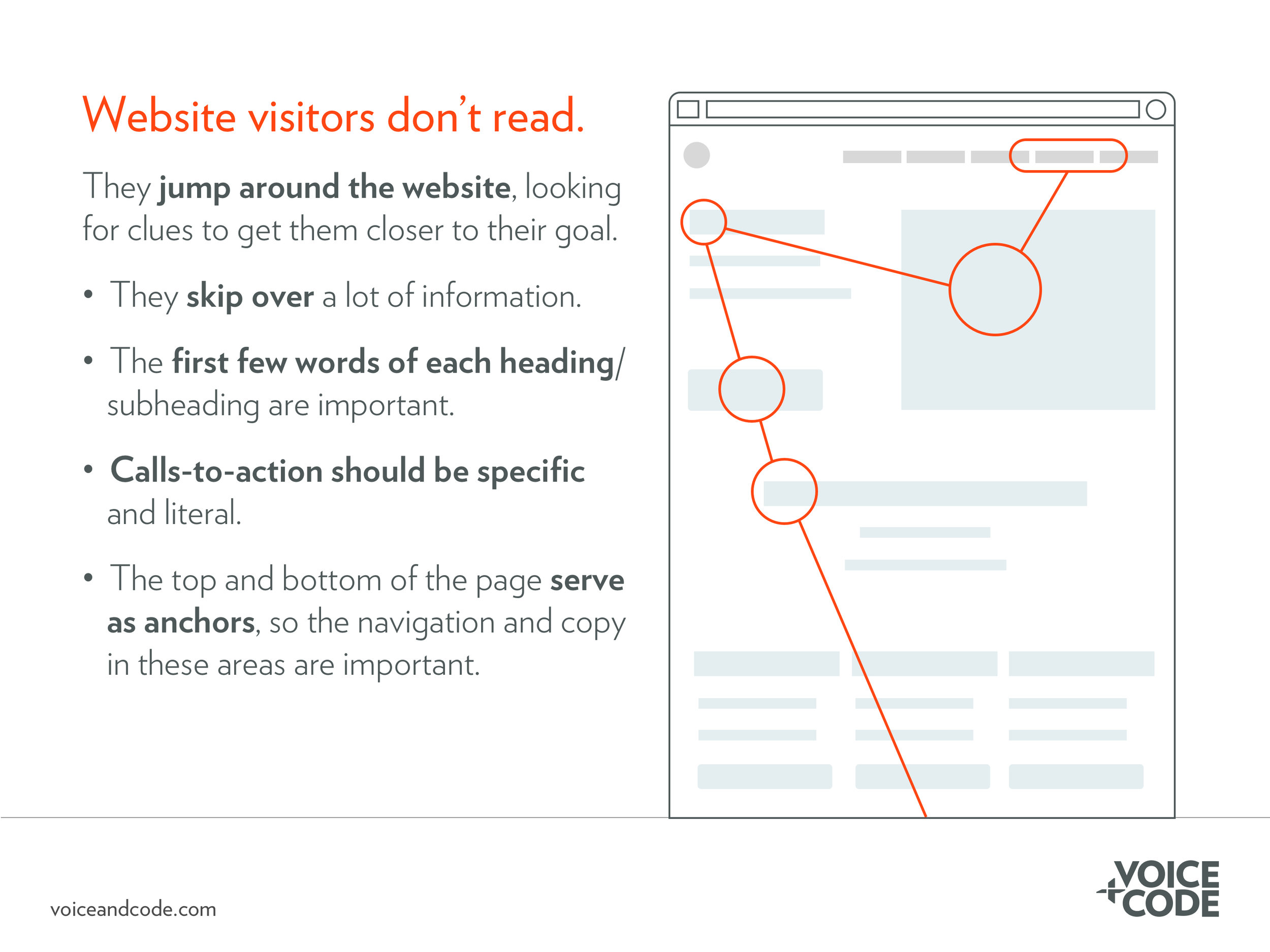 Website visitors don't read, they jump