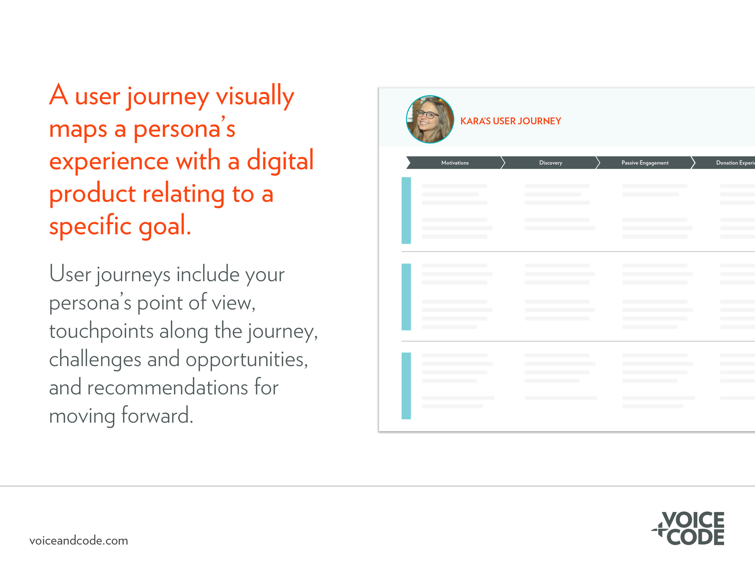 What is a user journey?