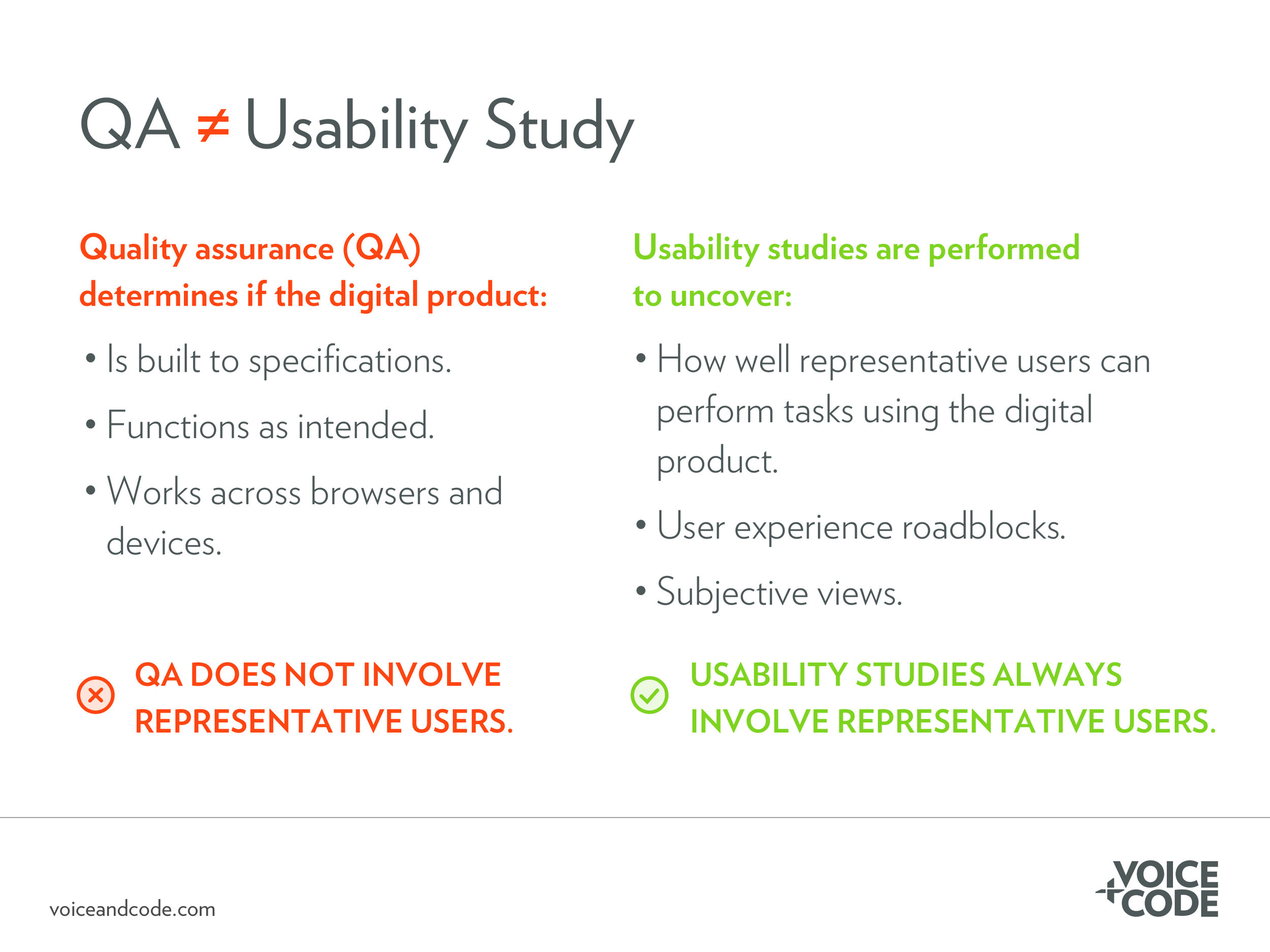 QA is not a usability study