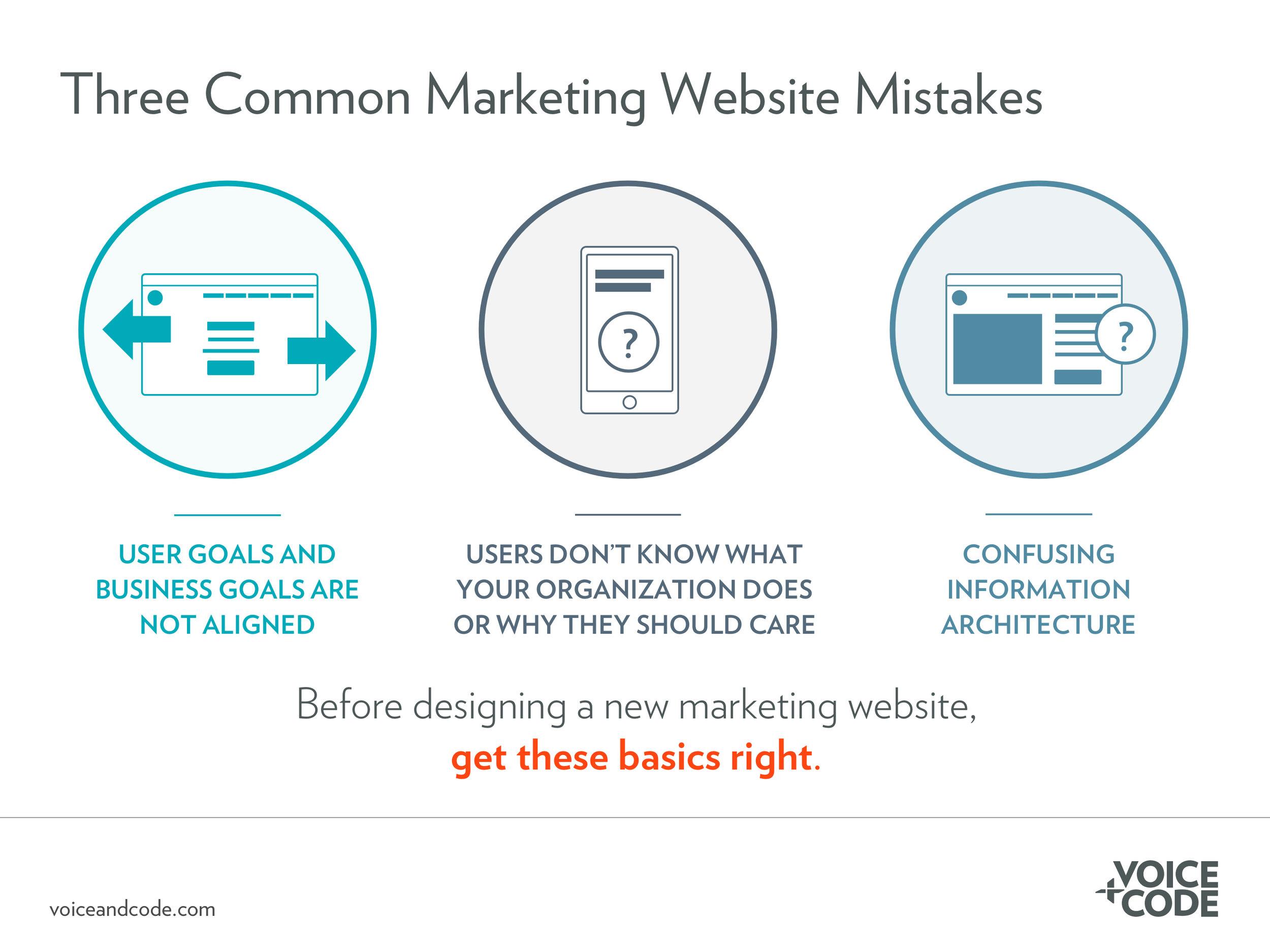three-common-marketing-website-mistakes.jpg