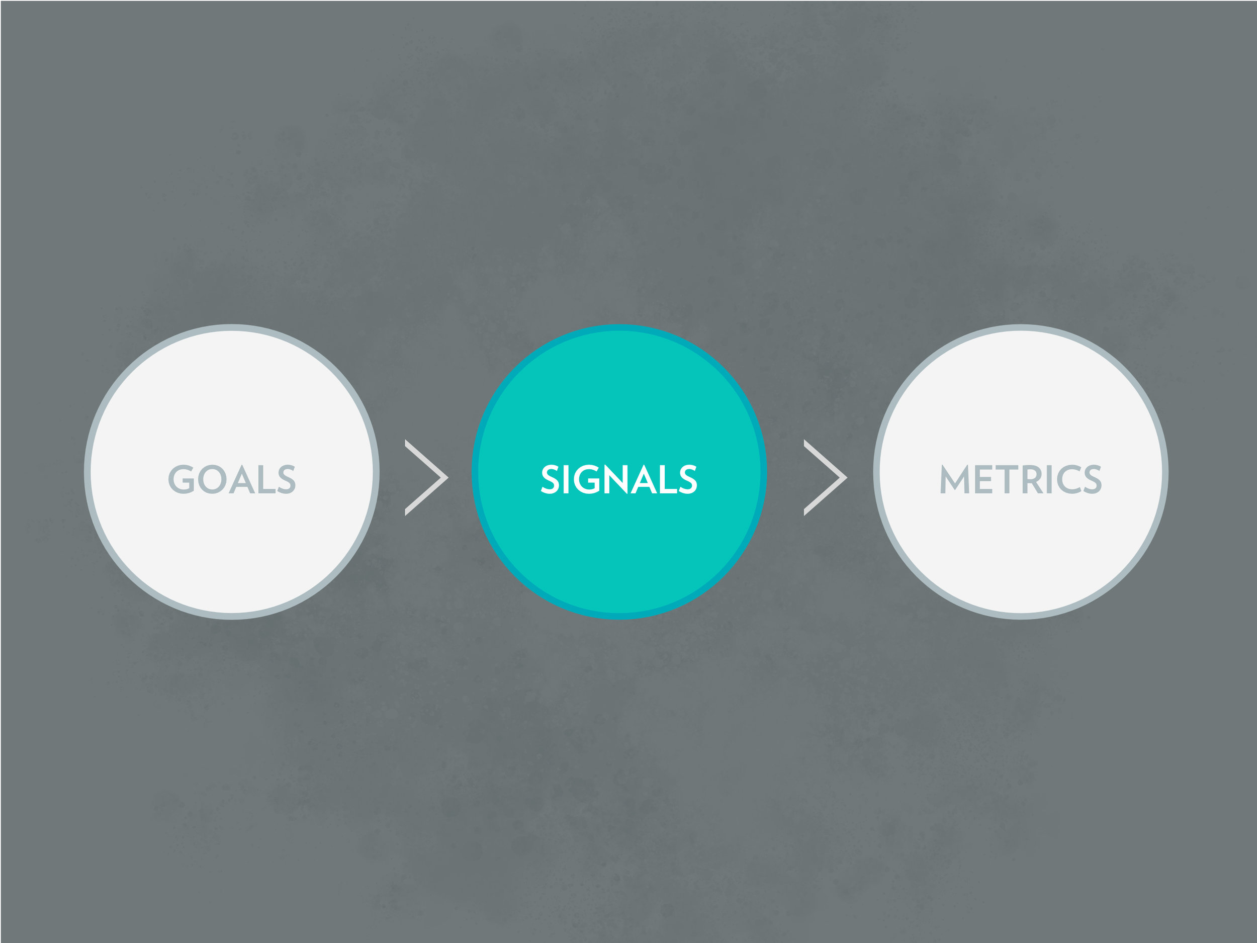 Signals show you're moving towards or away from your UX goals