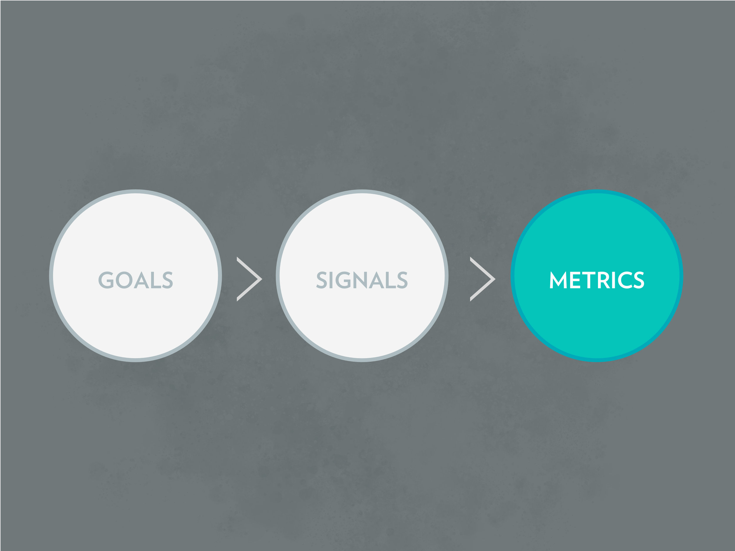 What makes a good UX metric?