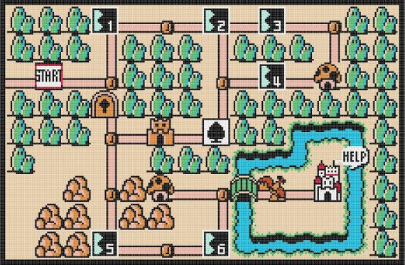 World 1 Map from Super Mario Bros. 3