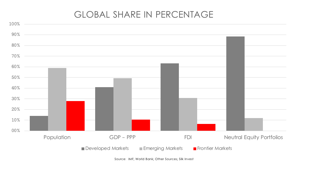 silk global share in percentage.png