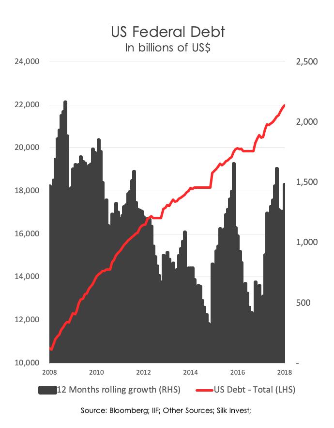 silk US federal debt.png