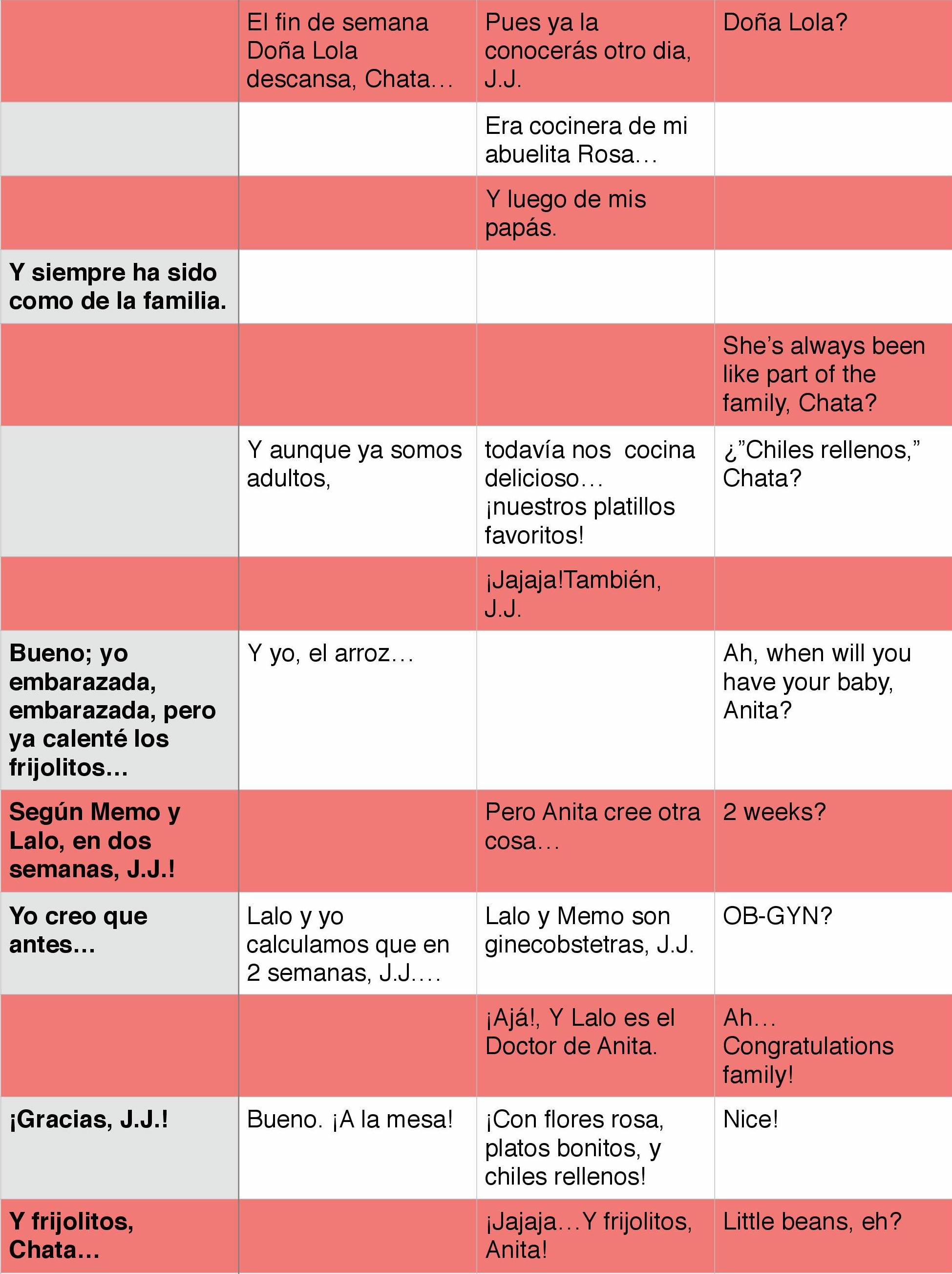 Lesson 9 Script-3.jpg