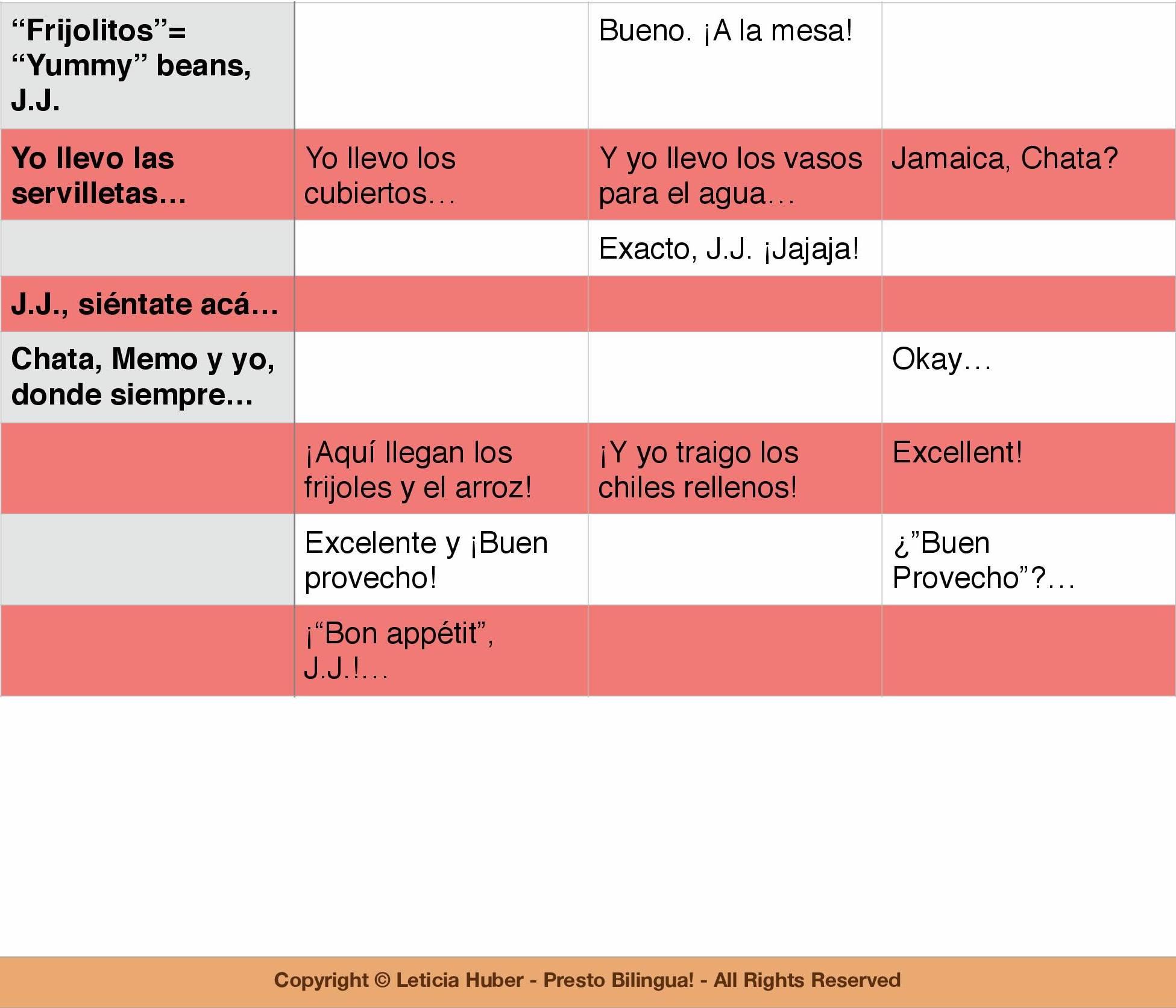 Lesson 9 Script-4.jpg